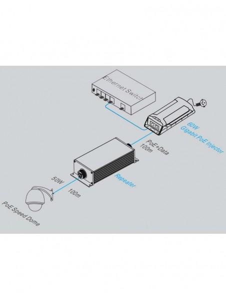 Repetor Gigabit Ethernet POE UTP7201GR-BTPOE-60