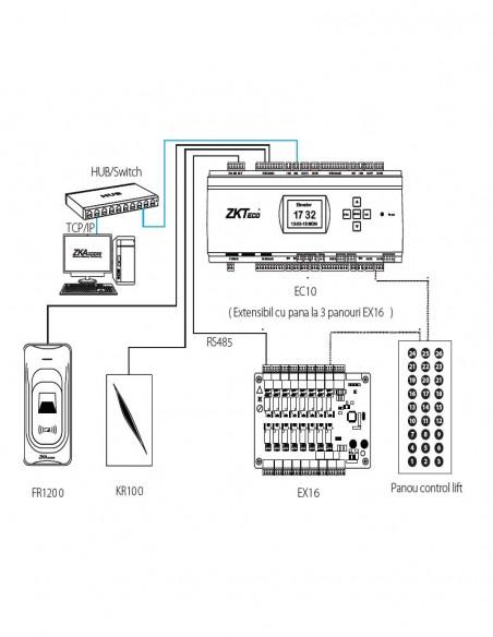 Extensie panou control lift EX-16